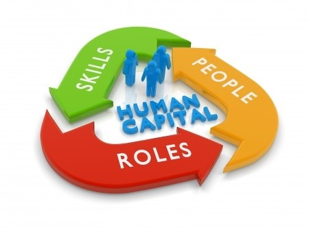 HR Evolves Into Human Capital Management